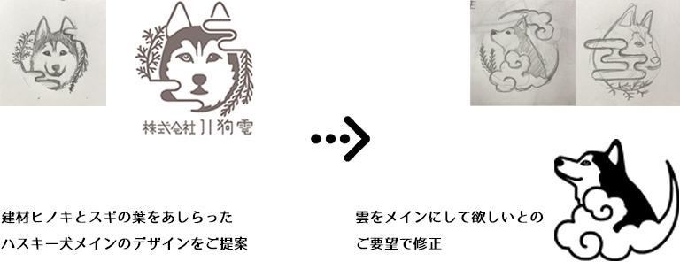 八狗雲様提案の経緯_768x313
